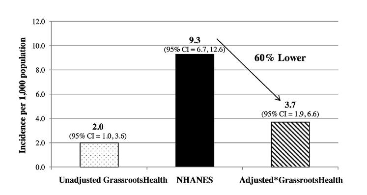 Abbildung aus: McDonnell et al. 2016