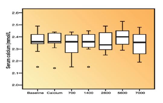 Abbildung aus: Kimball et al. 2007