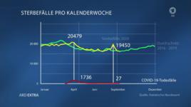 screenshot-www.daserste.de-2020.10.07-05_55_01.png